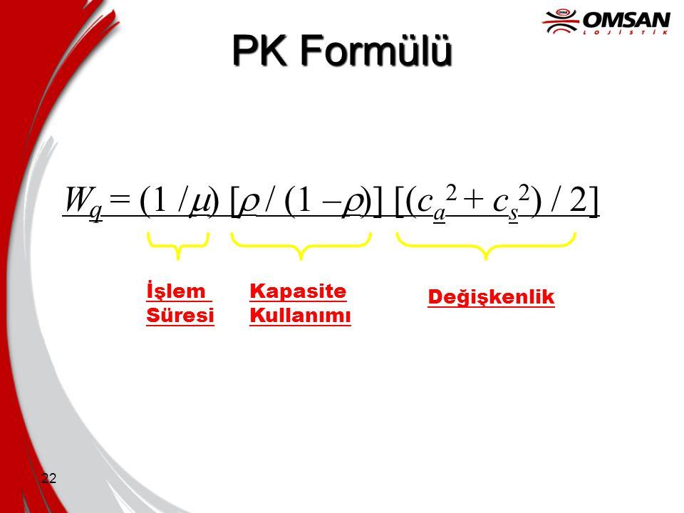 PK Formülü W = (1 / m ) [ r / (1 – r )] [(ca2 + cs2) / 2] q İşlem
